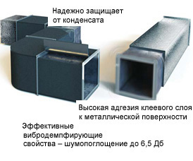Теплоизоляция Energoflex® Black Star Duct
